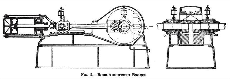 robb engineering co