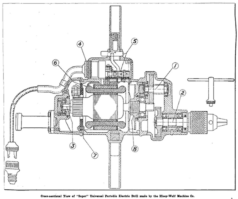 Hisey-Wolf Machine Co  - 1921 article - internals of