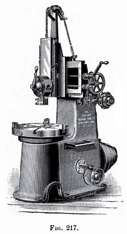 bullard machine