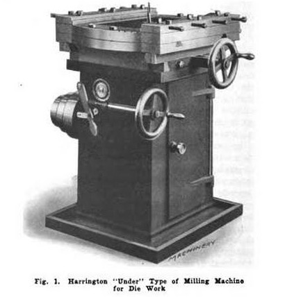 harrington machine