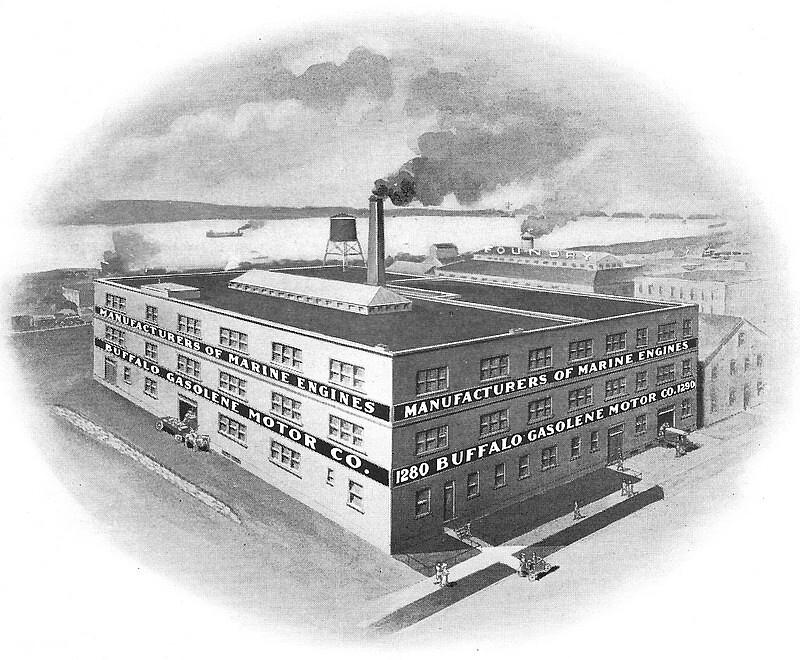 Buffalo Gasolene Motor Co History